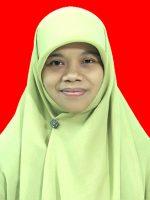 Eko Sulis Retnowati, S.Ip